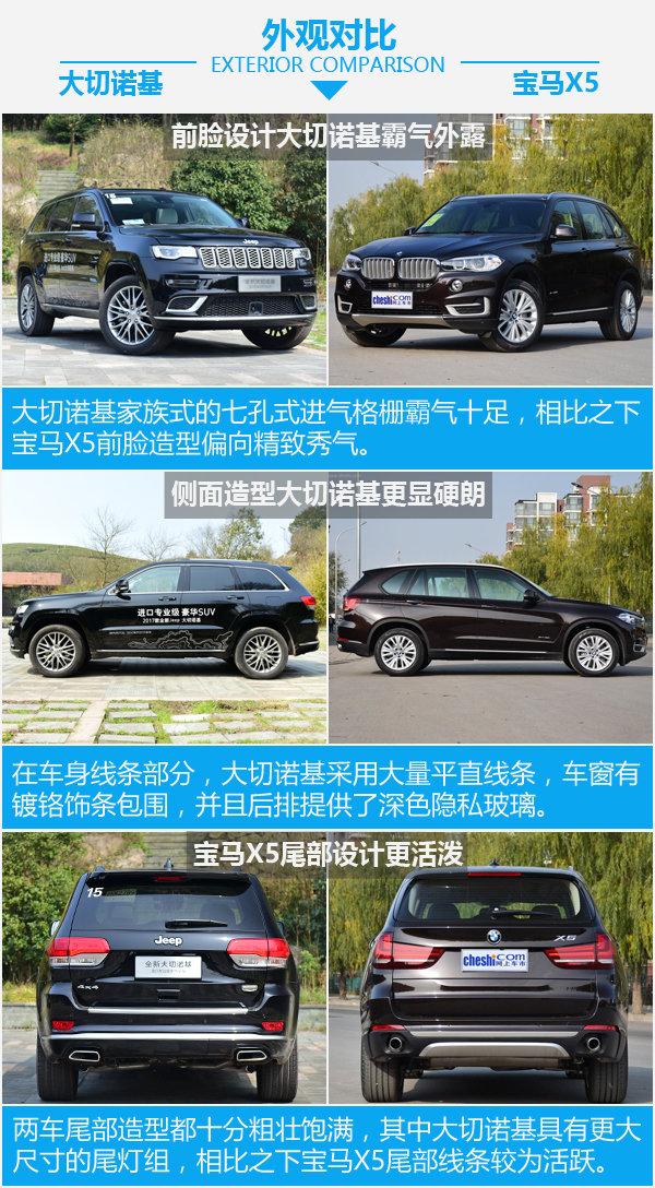 百万级豪华SUV选谁?大切诺基对比宝马X5-图4