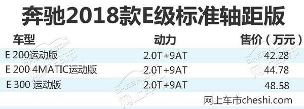 奔驰2018款E级轿车上市 配置大增/42.28万起售-图2