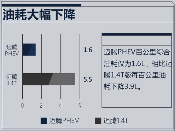 一汽大众将产新DCT变速箱 加速导入插混迈腾-图5