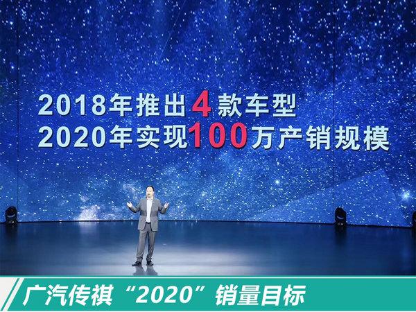 郁俊:广汽传祺今年销量突破50万 将再推4款新车-图2