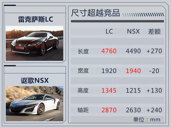 轿车油耗跑车性能 雷克萨斯全新LC百公里仅6.9L-图3