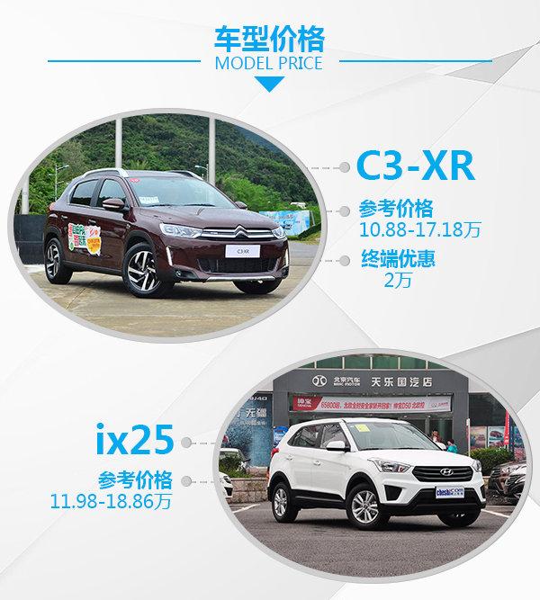 高性价比家用SUV! 雪铁龙C3-XR对比ix25-图2