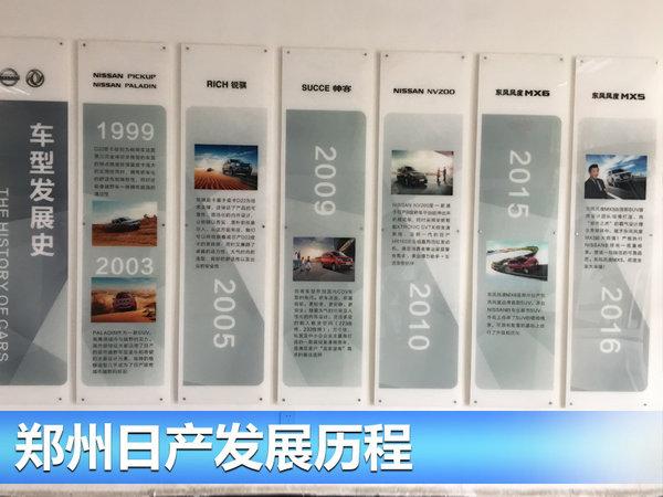 郑州日产第100万辆整车下线 纳瓦拉新标杆-图4