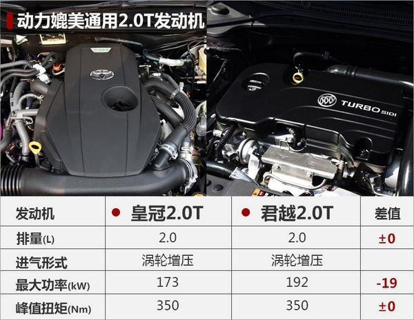 一汽丰田新皇冠撤销2.5L车型 装备晋级-图2