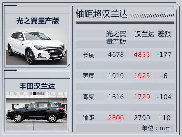 荣威光之翼纯电动SUV曝光 轴距超丰田汉兰达-图2