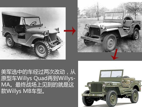 历史短不代表没有传承 指南者凭什么叫新中产家庭SUV-图2