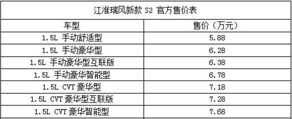 小型SUV双子星 江淮瑞风S2&S3重庆上市-图3