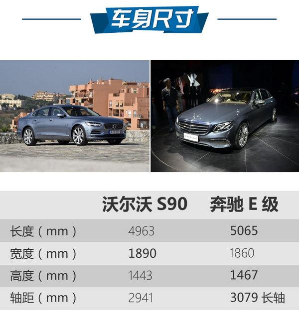 谁有能耐谁上位 沃尔沃S90对比新E级长轴-图2