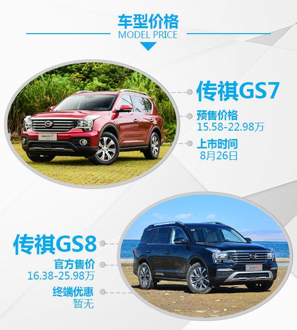 """因需求而定""""长短"""" 广汽传祺GS7对比传祺GS8-图2"""