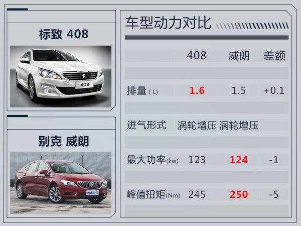 东风标致新408配置曝光 三种动力共6款车型-图10