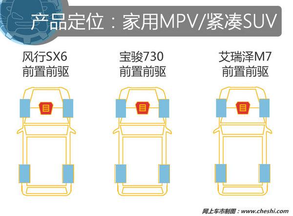 不到九万你买谁 SX6/宝骏730/艾瑞泽M7-图6