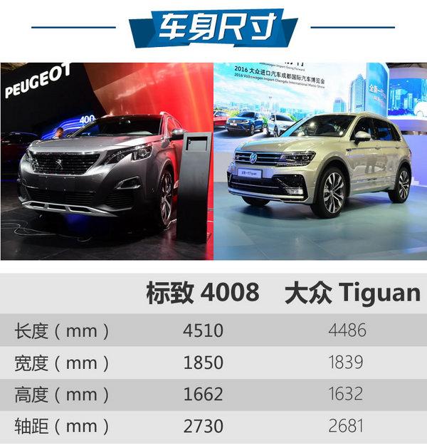 法系科幻德系科技 标致4008对大众Tiguan-图2
