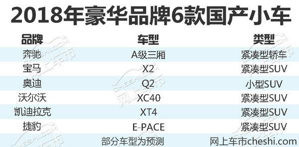 奔驰/宝马等豪华品牌 明年将国产6款小轿车/SUV-图2
