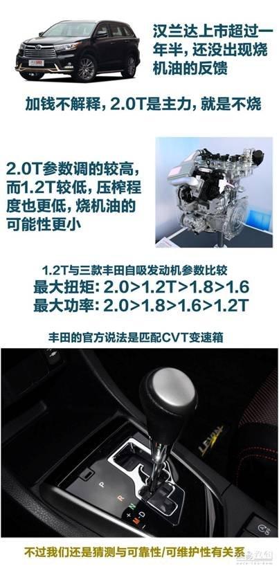再聊丰田1.2T涡轮增压发动机-图2