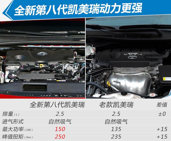 全新第八代丰田凯美瑞正式上市 售价-图1