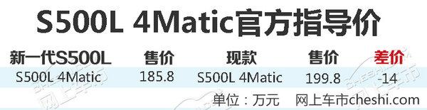 新款奔驰S500L 4Matic正式上市 售185.8万-图2