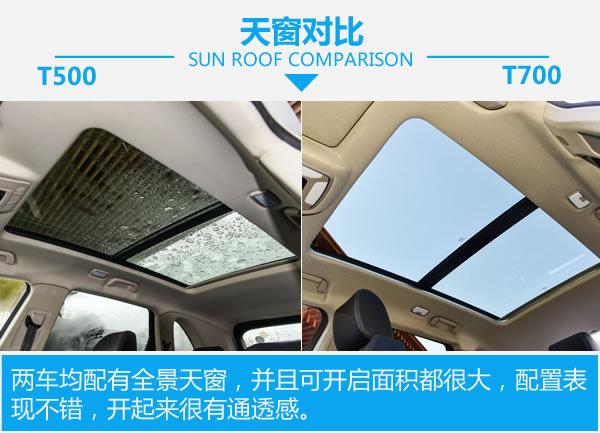 你想要的豪华车元素这都有 众泰T500对比T700-图5