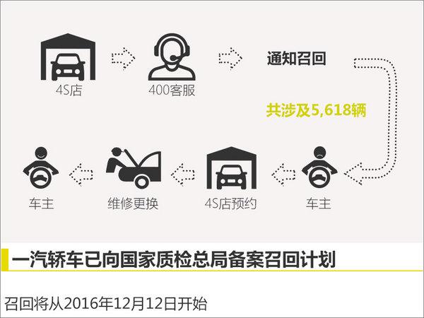 马自达CX-4存熄火隐患一汽轿车启动召回-图4