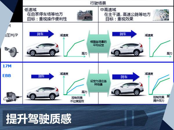 有何优势?东风本田全新CR-V刹车系统解读-图4