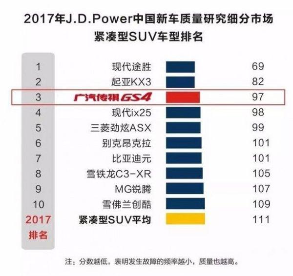 匠心制造 访广汽传祺西区总经理李永峰-图5