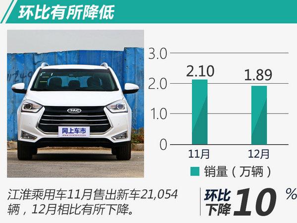 新能源成唯一亮点 江淮2017年销量同比降39.5%-图4