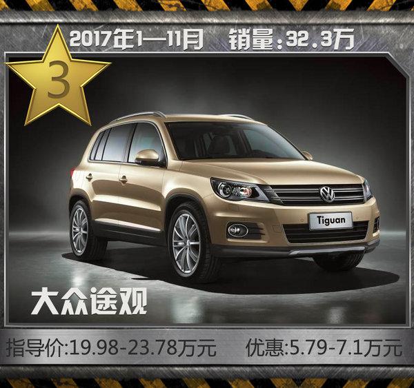 最热销10款SUV车型! 11月清仓大甩卖/最高7折-图6
