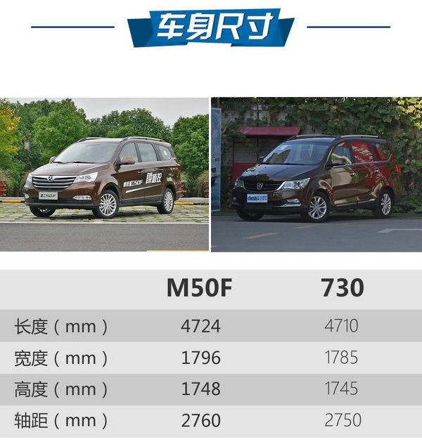 实力派家用MPV新选择  北汽威旺M50F-图3