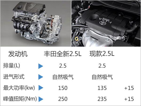 丰田新一代凯美瑞将国产 动力大幅提升-图3