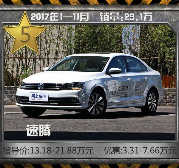 年底大促销!最热销10款轿车 最高降幅7.66万-图2