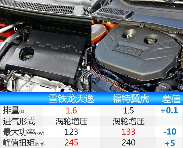 东风雪铁龙天逸19日下线 下月开启预售-图6
