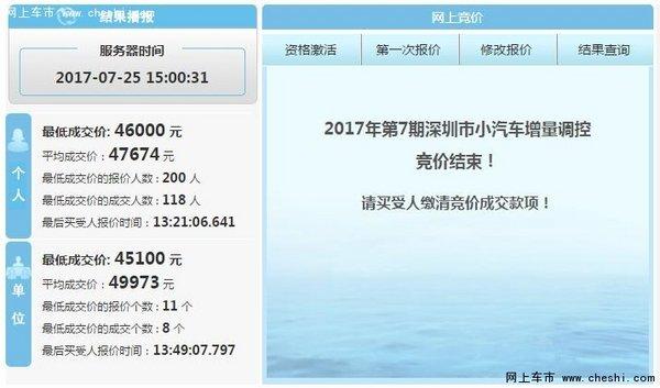 2017深圳7月竞价个人最低成交价4.6万-图2