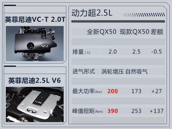 英菲尼迪两款新车将发布 概念车尺寸超帕纳梅拉-图3