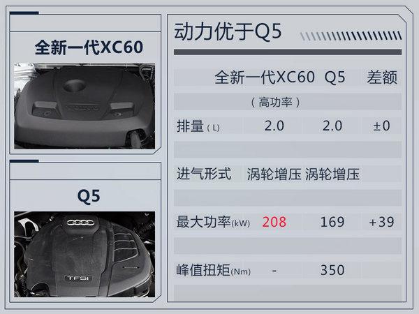 沃尔沃全新一代XC60于12月20日上市 预计32万起-图7