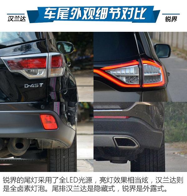 常青老树/国产新锐 丰田汉兰达PK福特锐界-图8