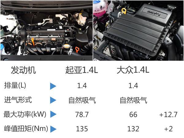 东风悦达起亚扩充K2家族 五门版命名K2S-图4