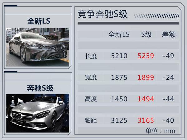 雷克萨斯全新LS搭3.5L V6引擎 综合油耗8.8L-图4