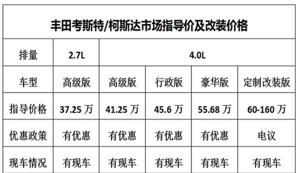 丰田考斯特优点解析 基本配件纯原装进口-图2