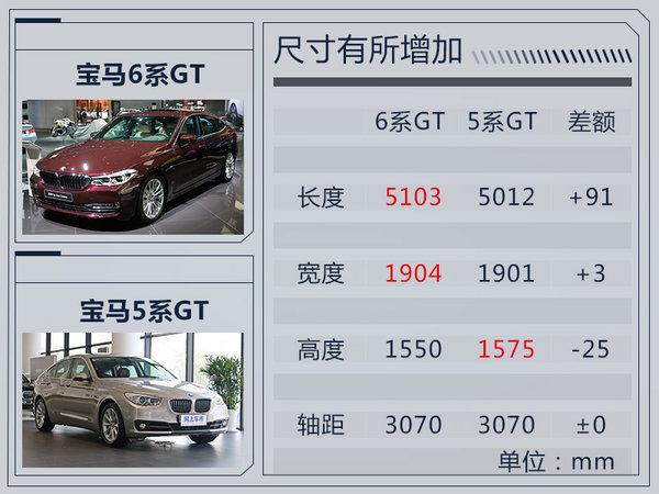 宝马1-8月在华销量增16.4% 6系GT将于11月上市-图5