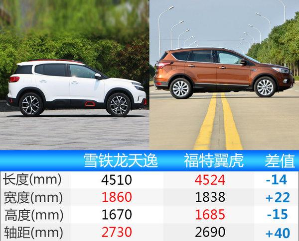 东风雪铁龙全新SUV天逸明日下线 9月上市-图6