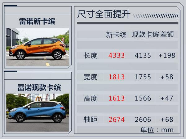想买SUV的必看这10款新车 第四季度集中上市-图1