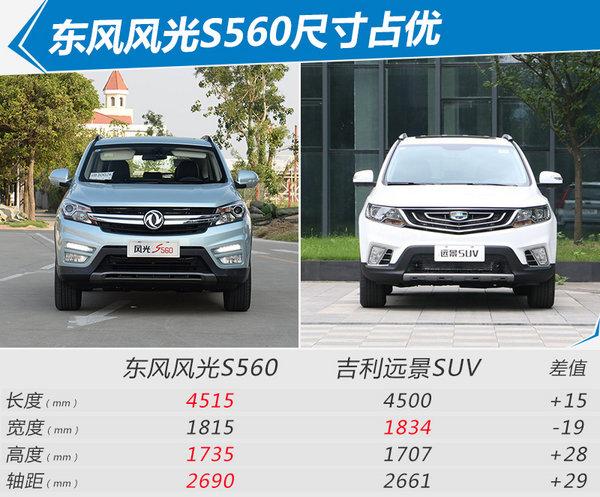 东风风光S560全新SUV正式上市 售XX-XX万元-图1