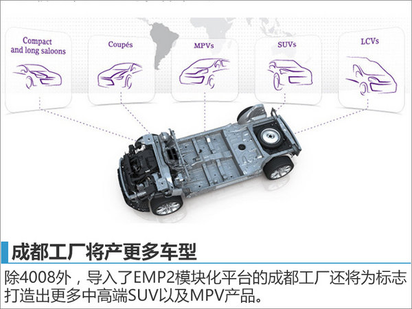 东风标致规划三款新车 2017将成SUV年-图5
