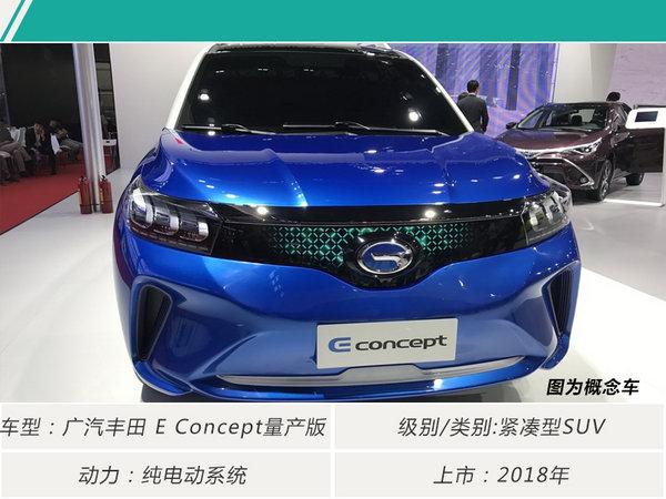 丰田/雷克萨斯开启电动车攻势 7款产品即将上市-图6