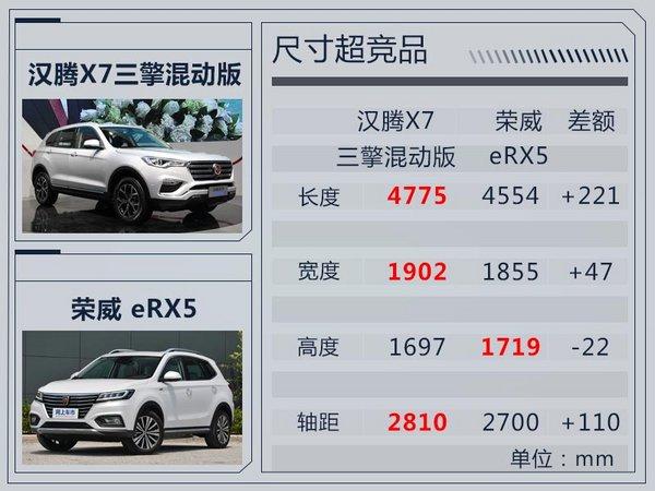 汉腾X7三擎混动版正式上市 售xx.xx-xx.xx万元-图6