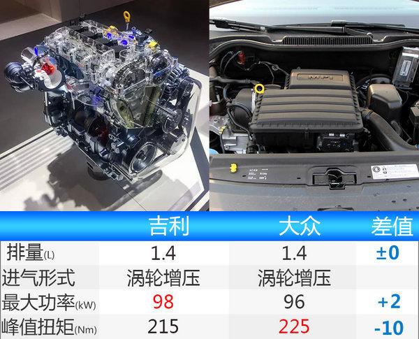 吉利全新跨界SUV-S1官图发布 搭1.4T发动机-图4