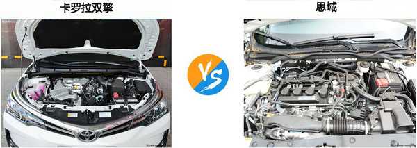本田思域 卡罗拉双擎买哪个安全配置好-图3