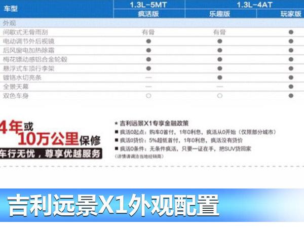 吉利远景X1-预售4.78万起 五月中下旬上市-图2