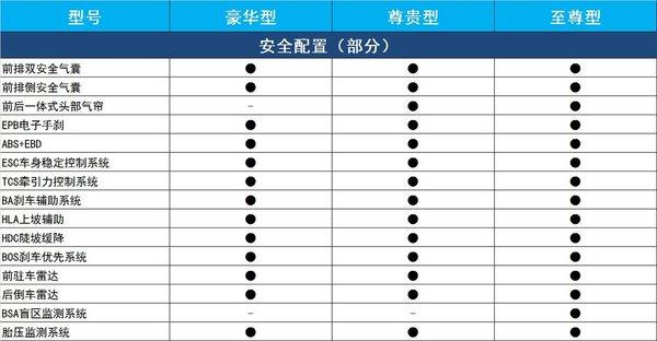 12万元起售大迈X7-8AT版将于12月8日上市-图8
