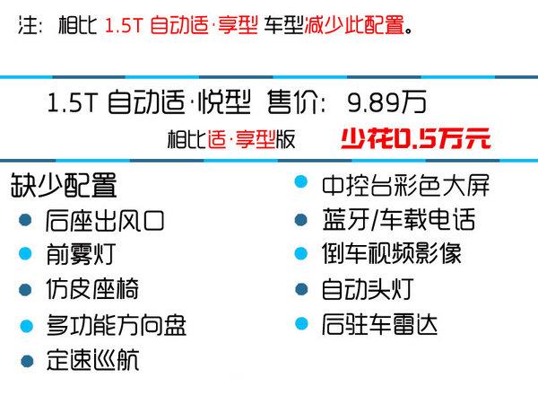 首选1.5T 自动适享型 海马V70购买推荐-图8