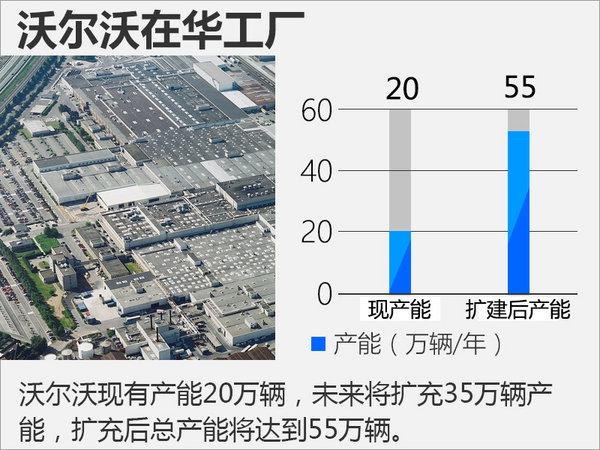 奔驰/宝马等豪华品牌加速国产化 新建工厂增百万产能-图1